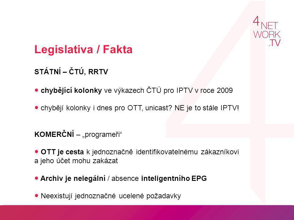 Legislativa / Fakta STÁTNÍ – ČTÚ, RRTV
