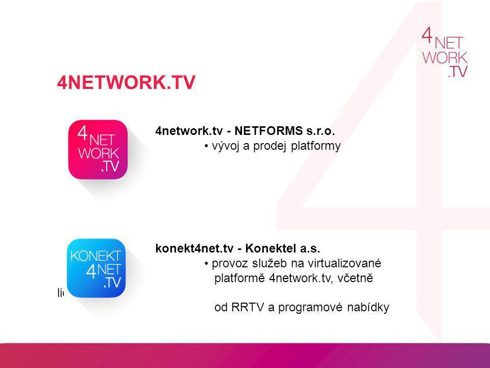 4NETWORK.TV 4network.tv - NETFORMS s.r.o. • vývoj a prodej platformy