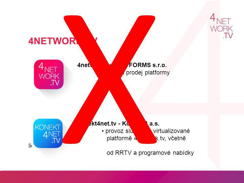 X 4NETWORK.TV 4network.tv - NETFORMS s.r.o.