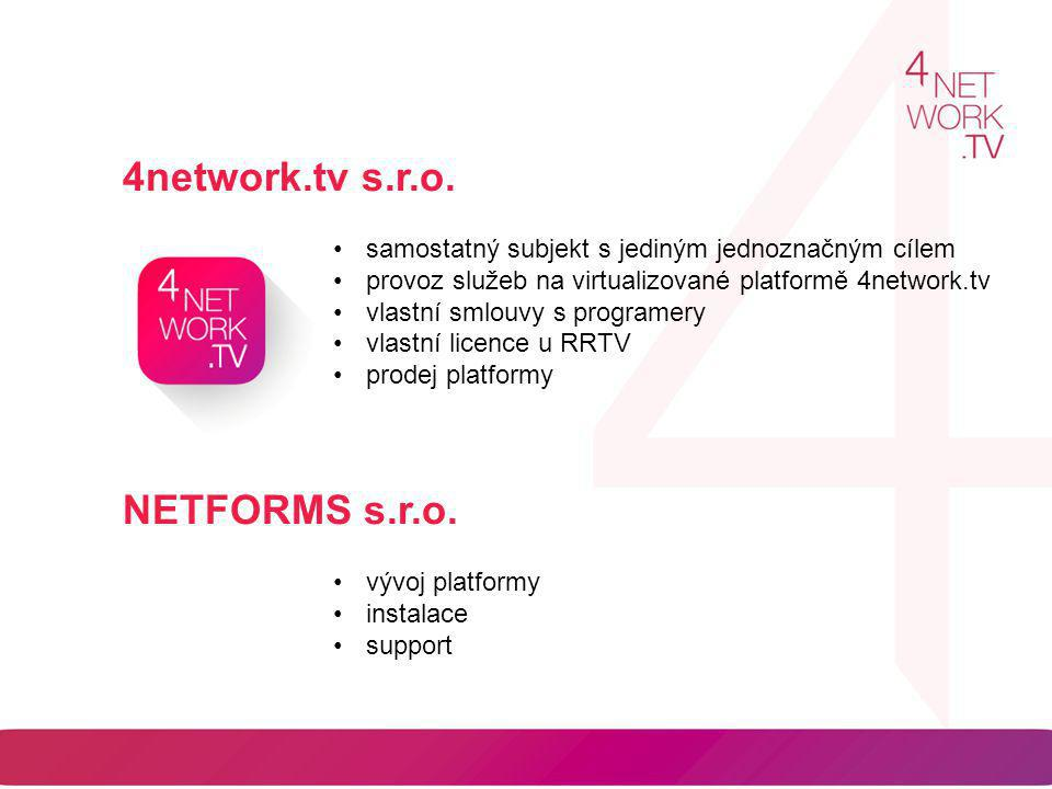 4network.tv s.r.o. NETFORMS s.r.o.