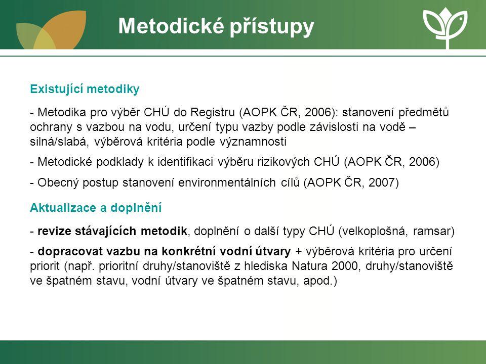 Metodické přístupy Existující metodiky