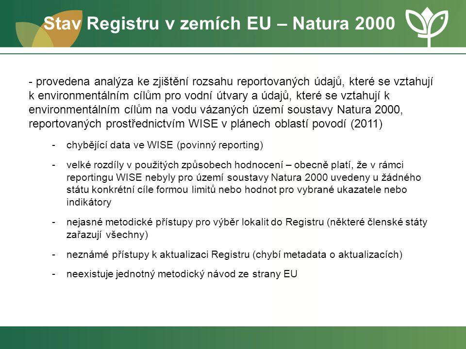 Stav Registru v zemích EU – Natura 2000
