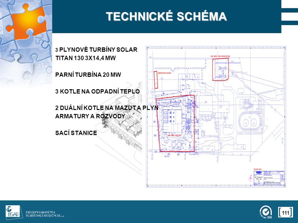 TECHNICKÉ SCHÉMA TITAN 130 3X14,4 MW PARNÍ TURBÍNA 20 MW