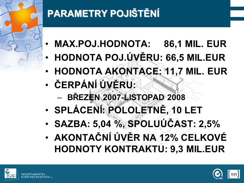 MAX.POJ.HODNOTA: 86,1 MIL. EUR HODNOTA POJ.ÚVĚRU: 66,5 MIL.EUR