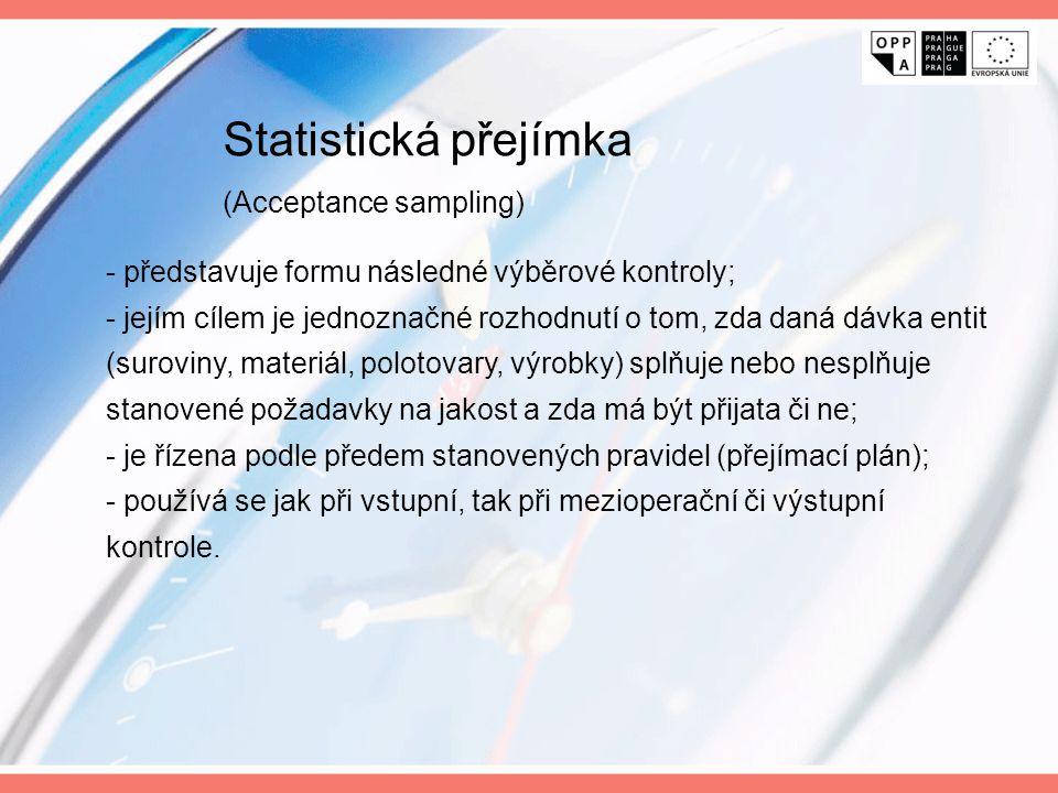 Statistická přejímka (Acceptance sampling)