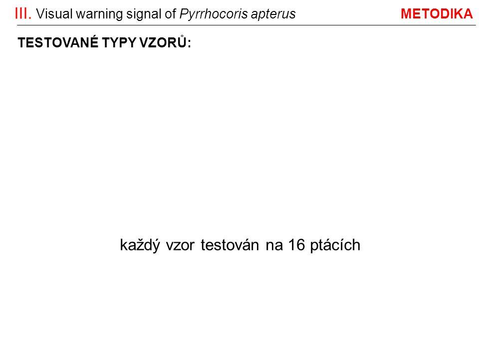 III. Visual warning signal of Pyrrhocoris apterus METODIKA