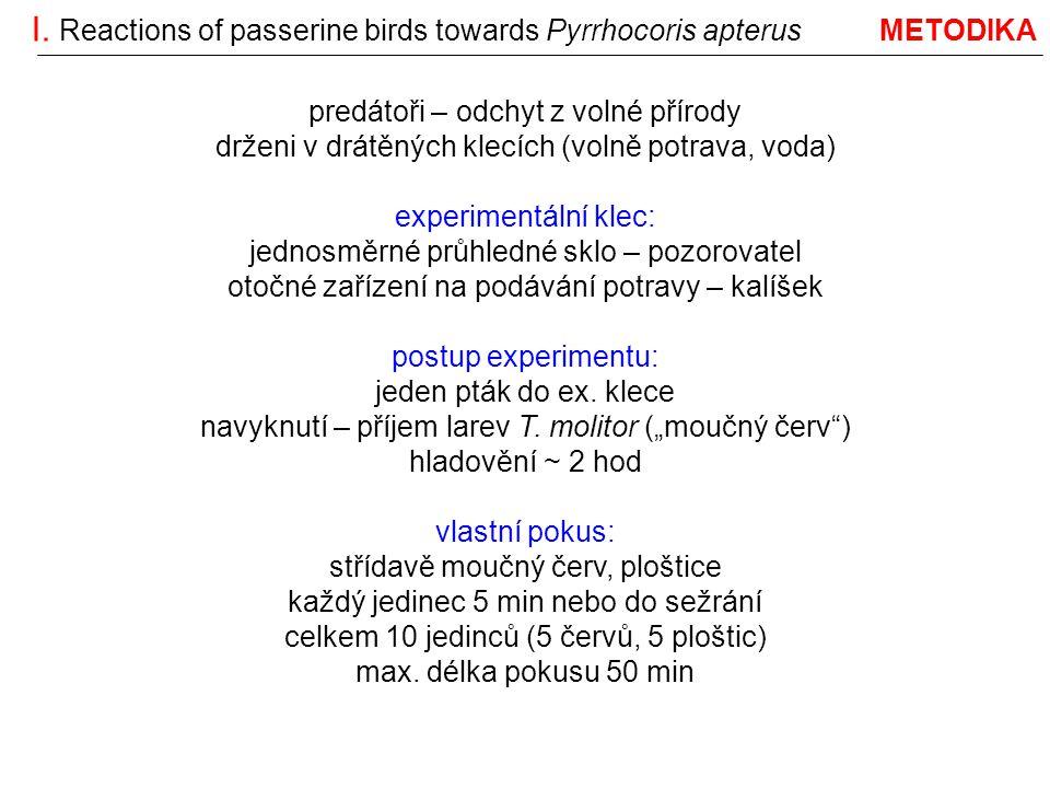 I. Reactions of passerine birds towards Pyrrhocoris apterus METODIKA