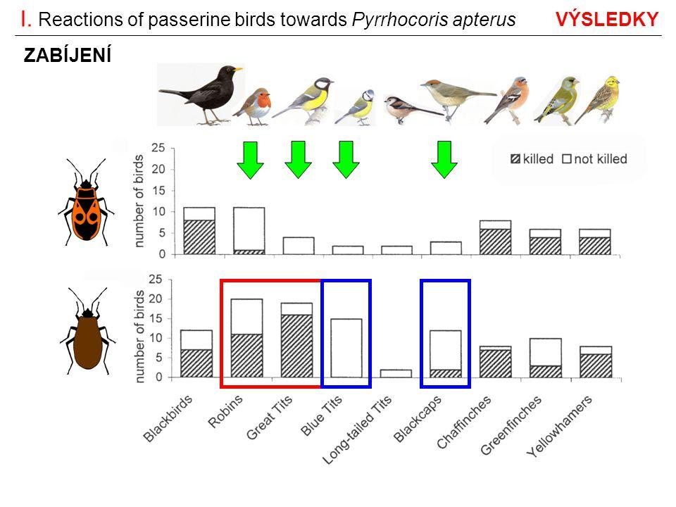 I. Reactions of passerine birds towards Pyrrhocoris apterus VÝSLEDKY