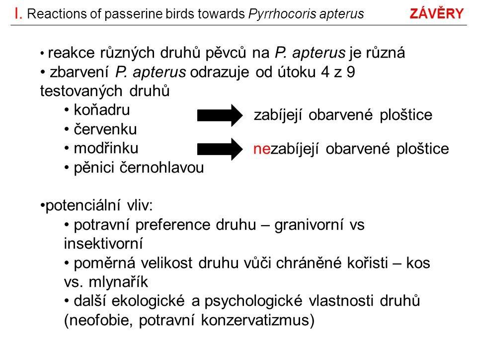 I. Reactions of passerine birds towards Pyrrhocoris apterus ZÁVĚRY