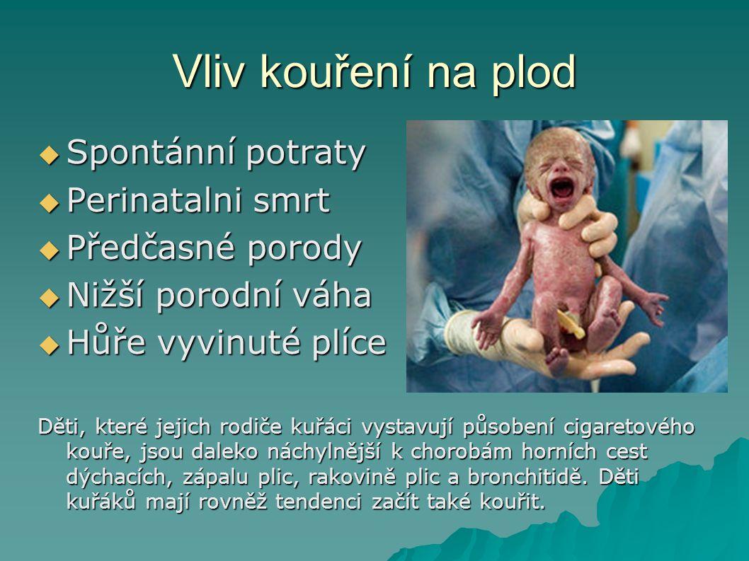 Vliv kouření na plod Spontánní potraty Perinatalni smrt