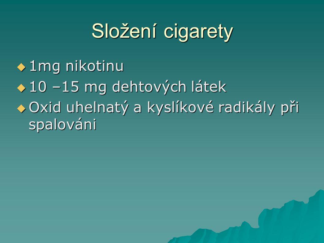 Složení cigarety 1mg nikotinu 10 –15 mg dehtových látek