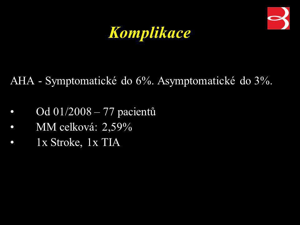 Komplikace AHA - Symptomatické do 6%. Asymptomatické do 3%.