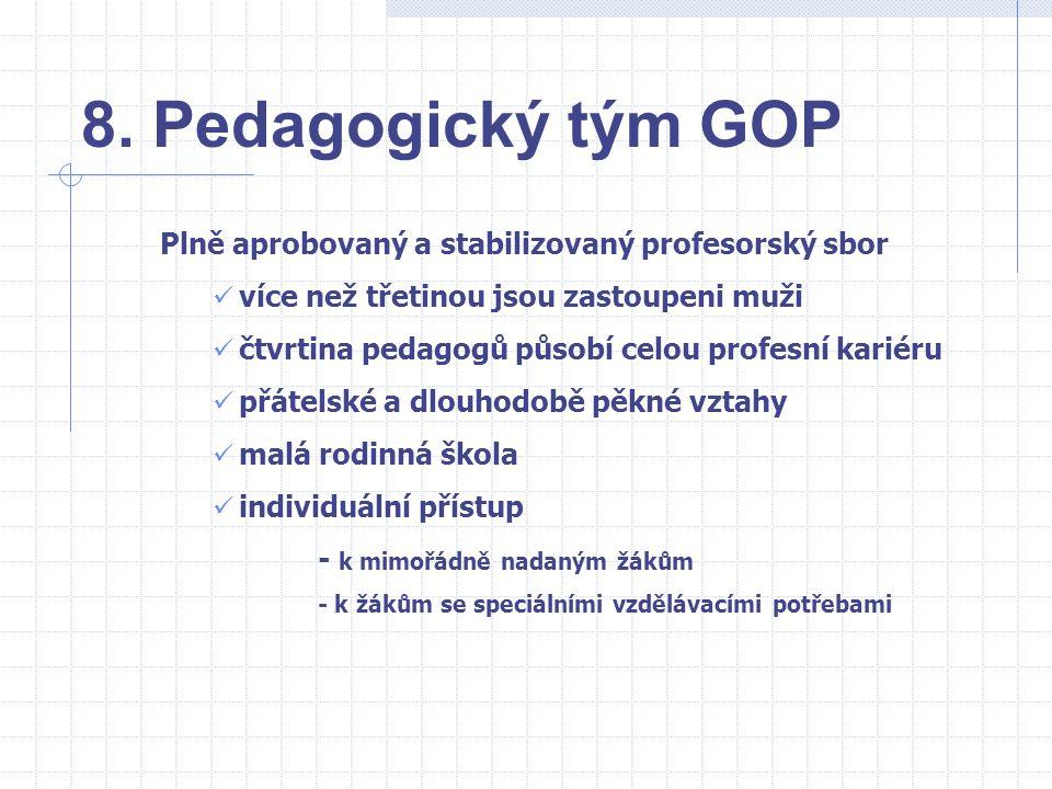 8. Pedagogický tým GOP Plně aprobovaný a stabilizovaný profesorský sbor. více než třetinou jsou zastoupeni muži.