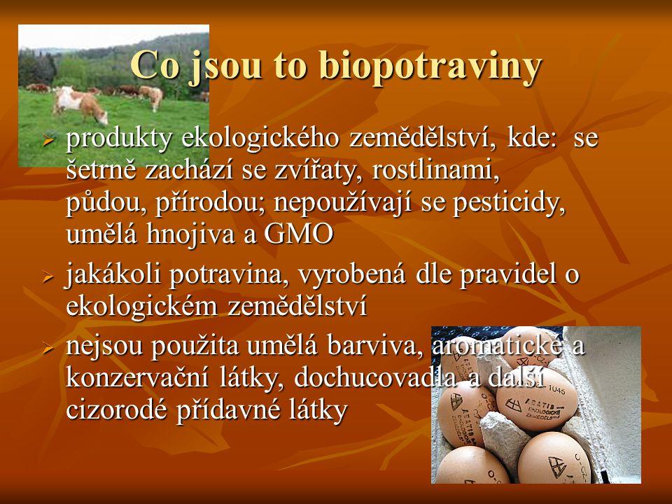 Co jsou to biopotraviny