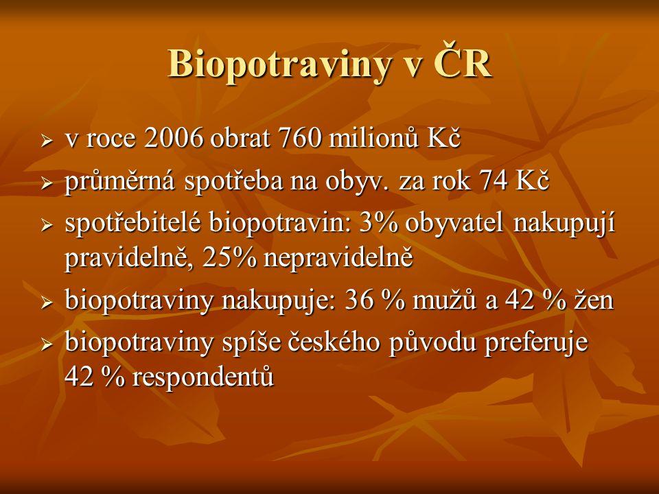 Biopotraviny v ČR v roce 2006 obrat 760 milionů Kč