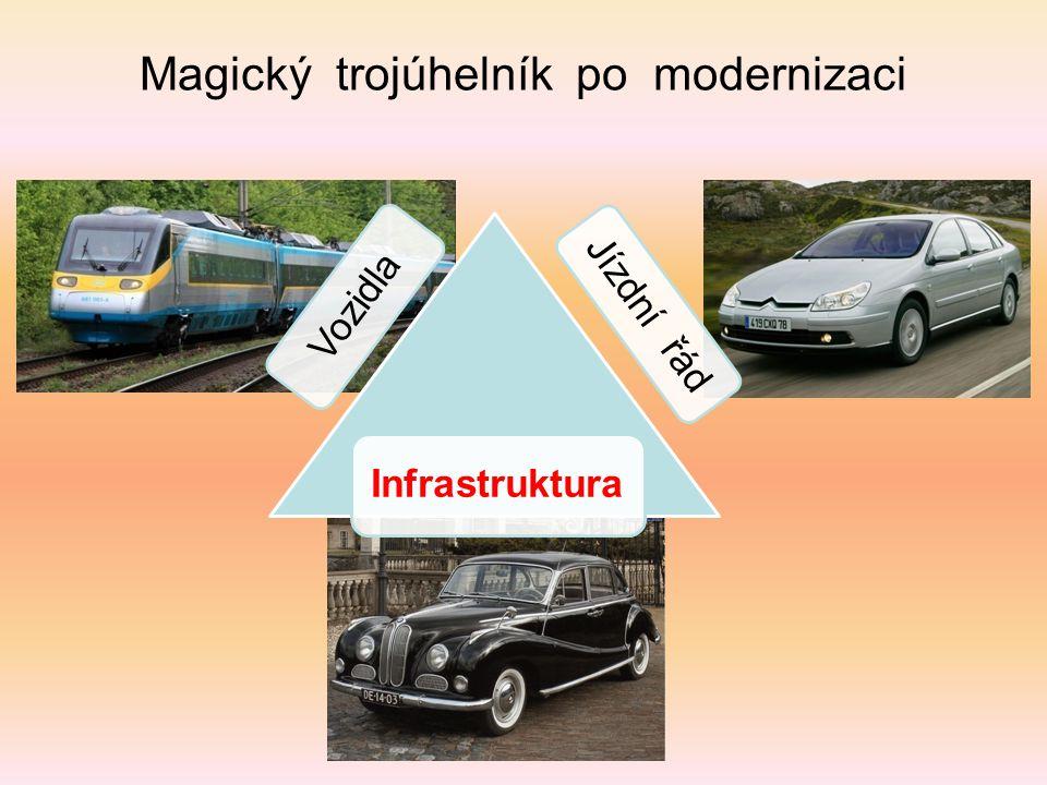 Magický trojúhelník po modernizaci