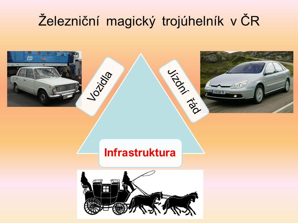 Železniční magický trojúhelník v ČR