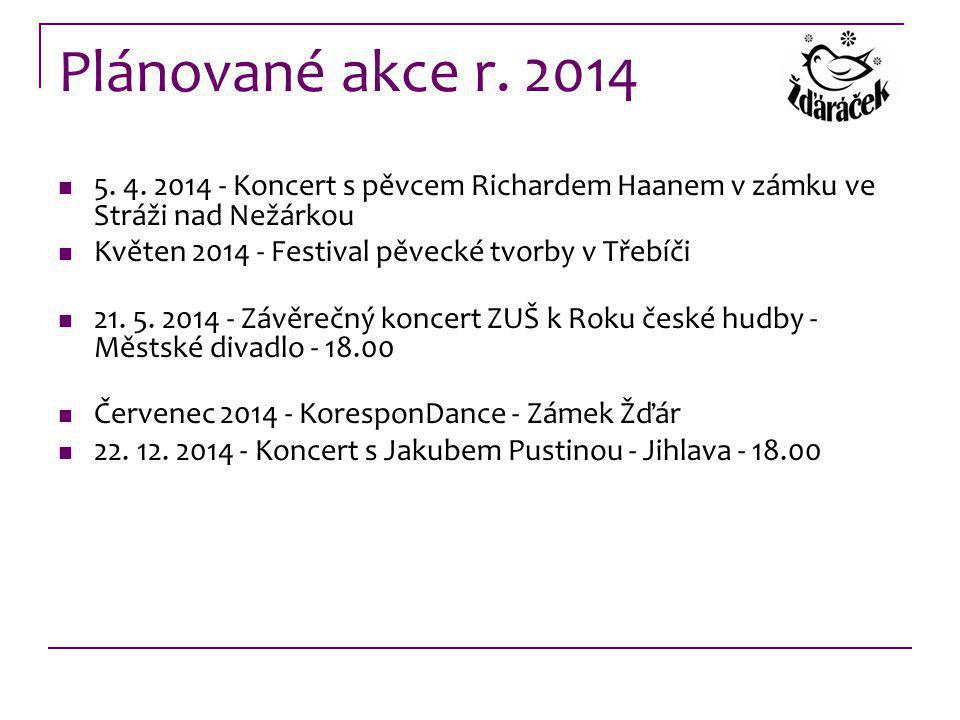 Plánované akce r. 2014 5. 4. 2014 - Koncert s pěvcem Richardem Haanem v zámku ve Stráži nad Nežárkou.