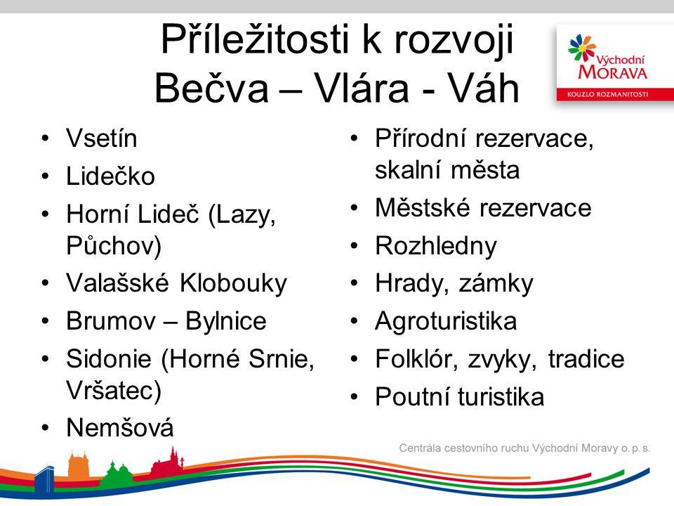 Příležitosti k rozvoji Bečva – Vlára - Váh