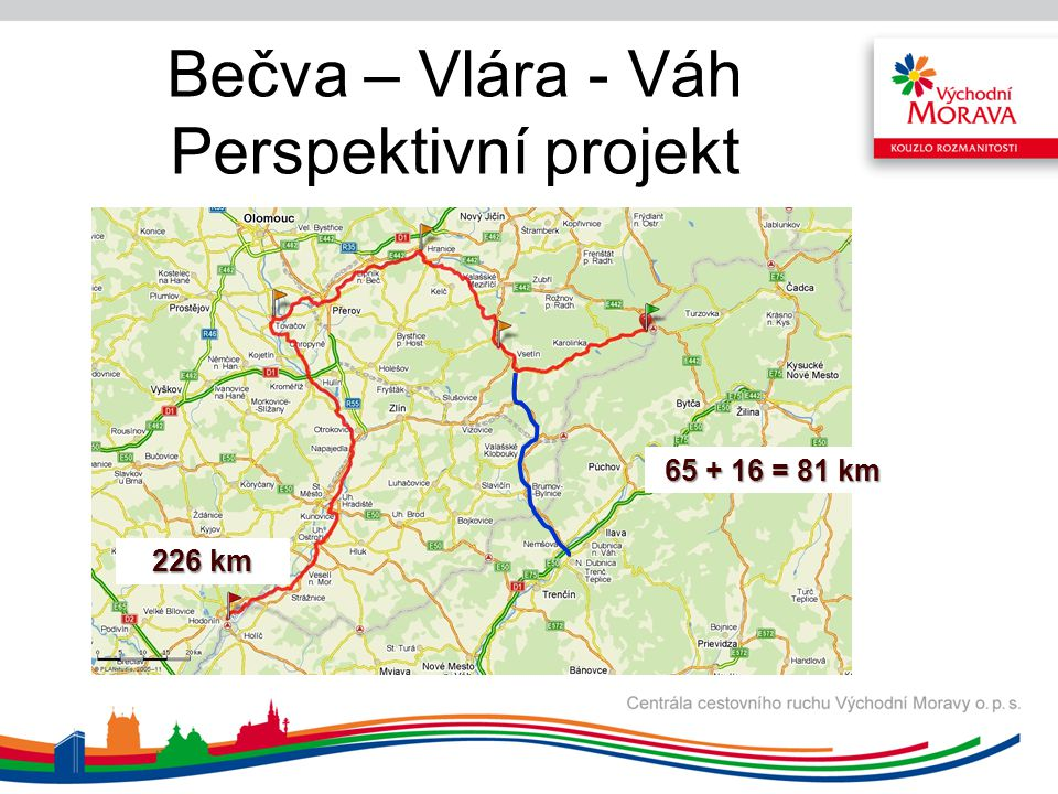 Bečva – Vlára - Váh Perspektivní projekt