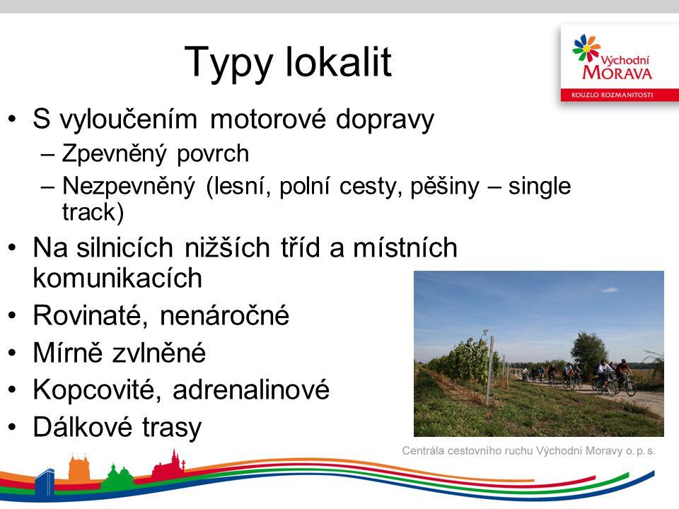 Typy lokalit S vyloučením motorové dopravy