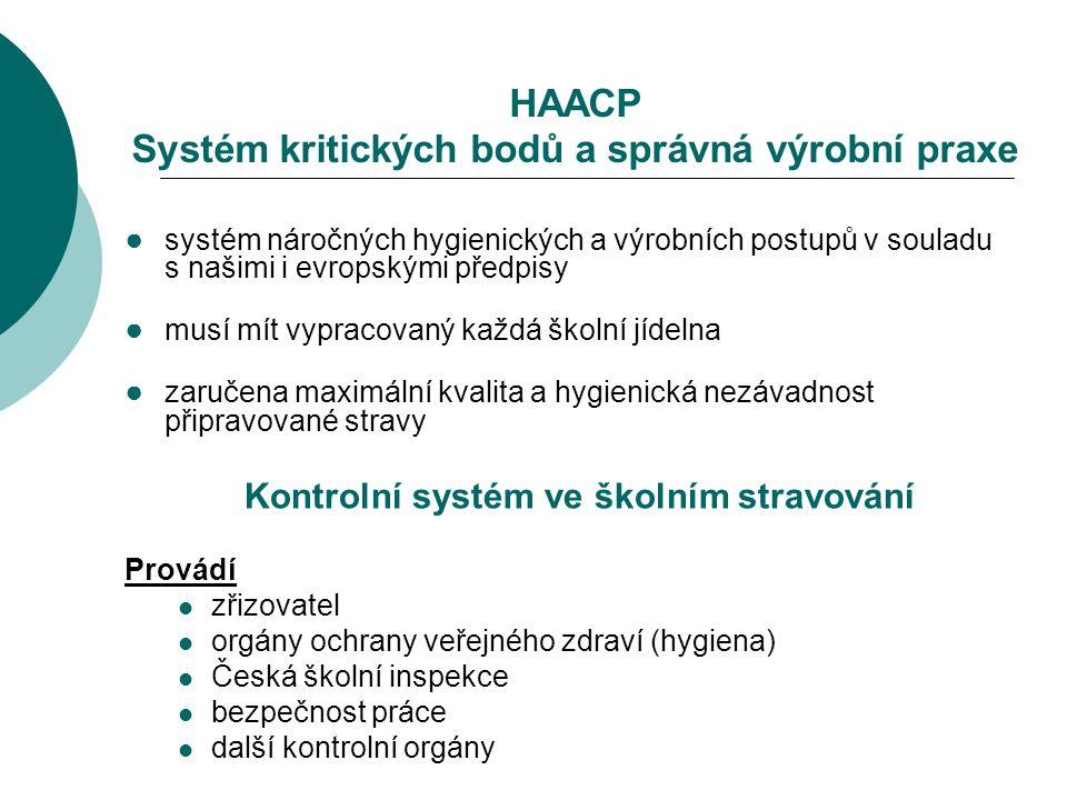 HAACP Systém kritických bodů a správná výrobní praxe