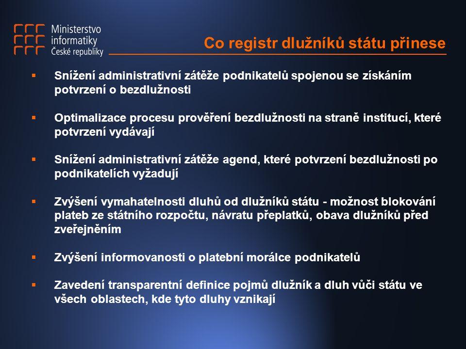Co registr dlužníků státu přinese