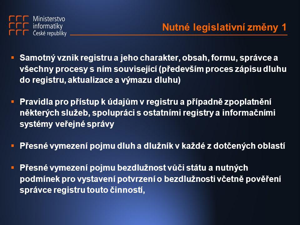 Nutné legislativní změny 1