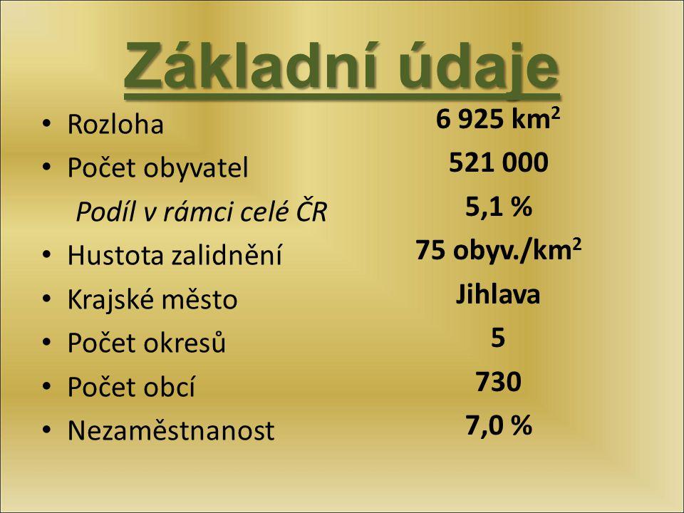 Základní údaje 6 925 km2 521 000 5,1 % 75 obyv./km2 Jihlava 5 730 7,0 % Rozloha. Počet obyvatel.