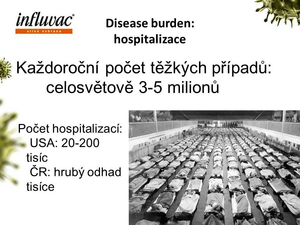 Disease burden: hospitalizace. Stav prodejů v roce 2010. Každoroční počet těžkých případů: celosvětově 3-5 milionů.