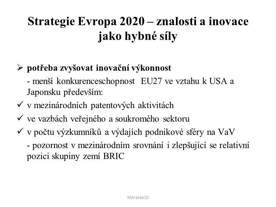 Strategie Evropa 2020 – znalosti a inovace jako hybné síly