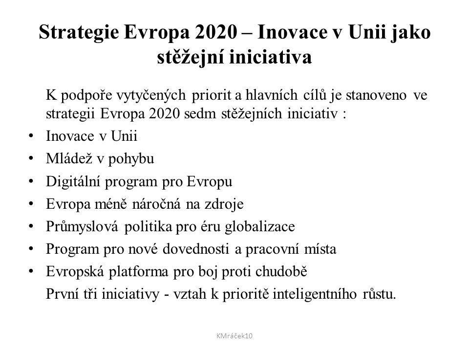 Strategie Evropa 2020 – Inovace v Unii jako stěžejní iniciativa