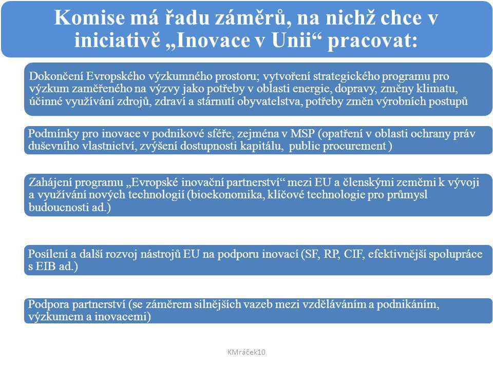 """Komise má řadu záměrů, na nichž chce v iniciativě """"Inovace v Unii pracovat:"""