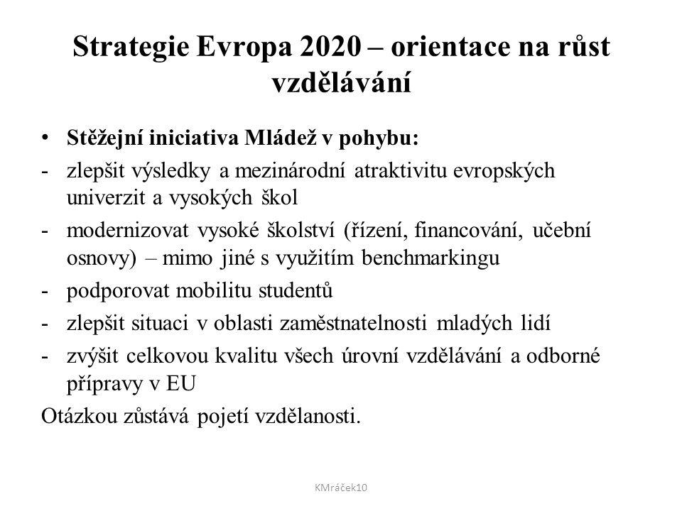 Strategie Evropa 2020 – orientace na růst vzdělávání