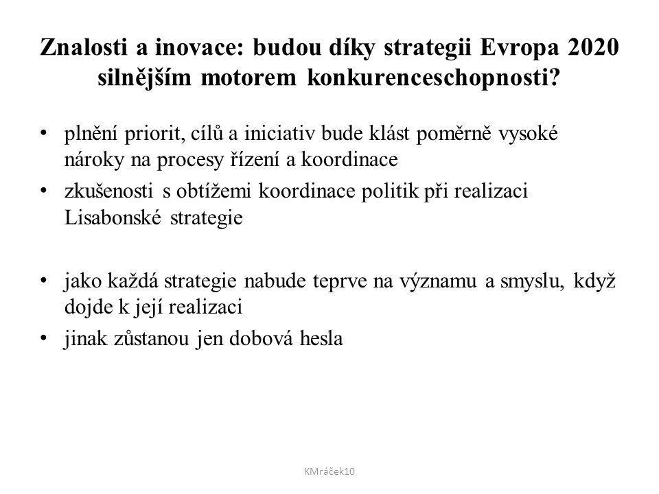 Znalosti a inovace: budou díky strategii Evropa 2020 silnějším motorem konkurenceschopnosti