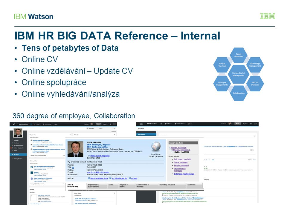 IBM HR BIG DATA Reference – Internal
