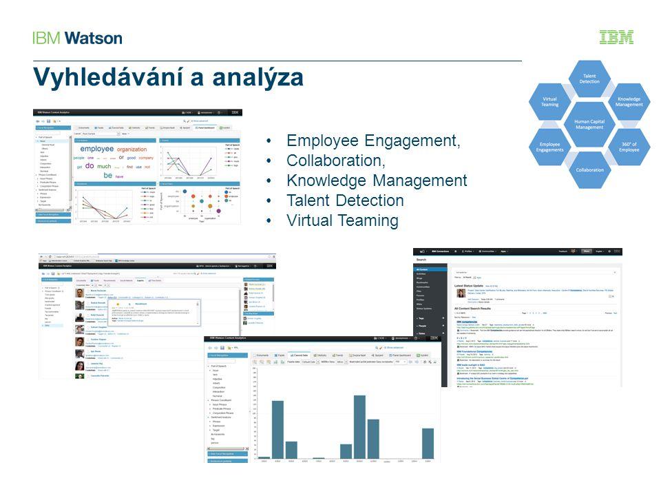Vyhledávání a analýza Employee Engagement, Collaboration,