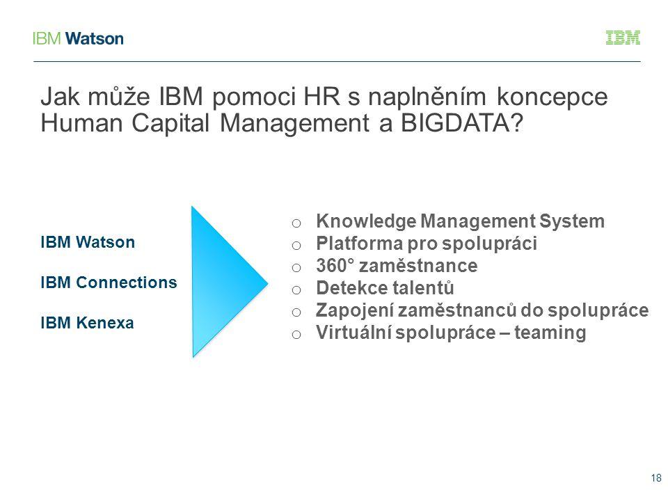 Jak může IBM pomoci HR s naplněním koncepce Human Capital Management a BIGDATA