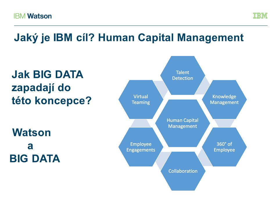 Jaký je IBM cíl Human Capital Management