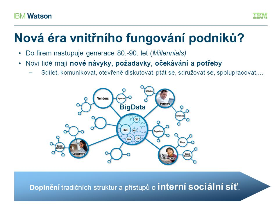 Nová éra vnitřního fungování podniků