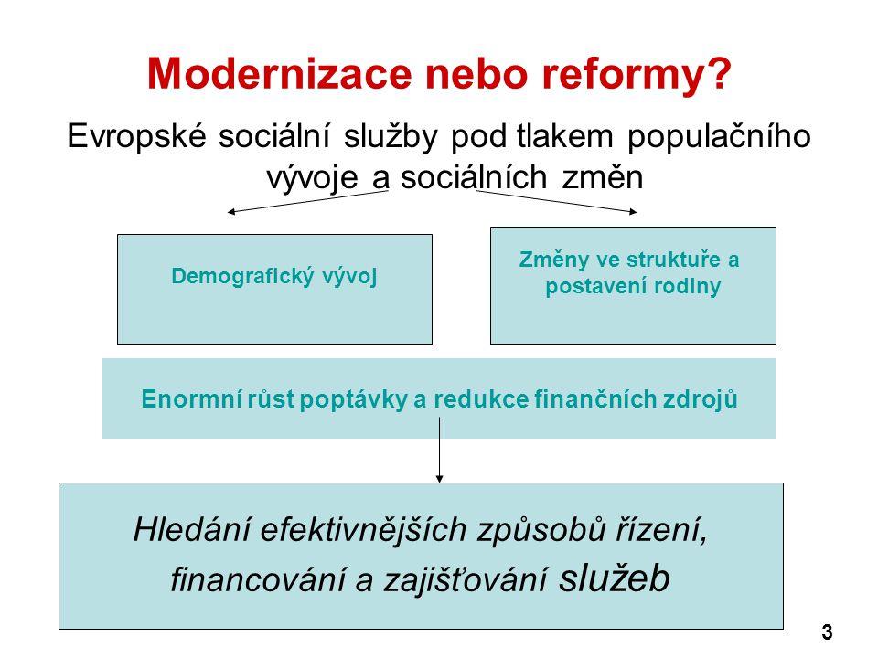Modernizace nebo reformy