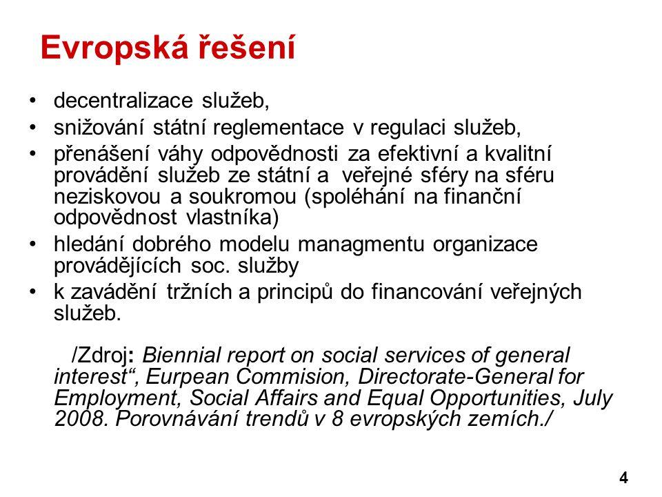 Evropská řešení decentralizace služeb,