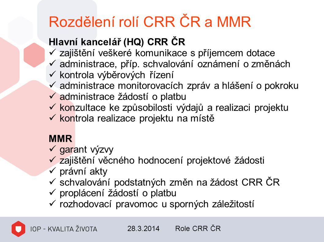 Rozdělení rolí CRR ČR a MMR