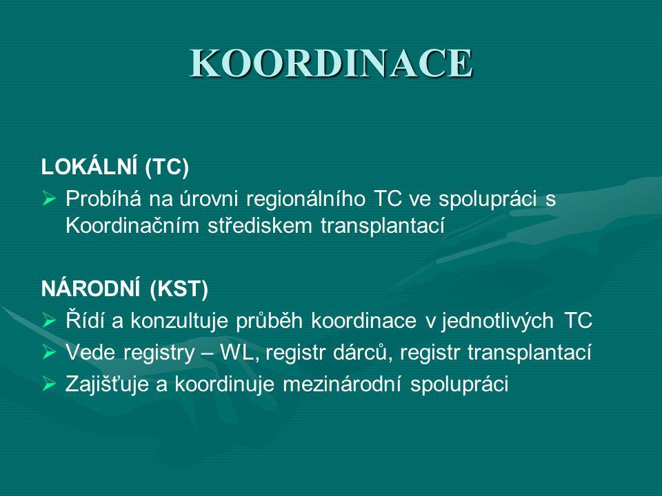 KOORDINACE LOKÁLNÍ (TC)