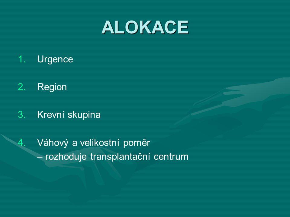 ALOKACE Urgence Region Krevní skupina Váhový a velikostní poměr