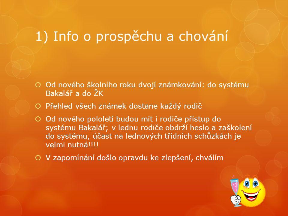 1) Info o prospěchu a chování