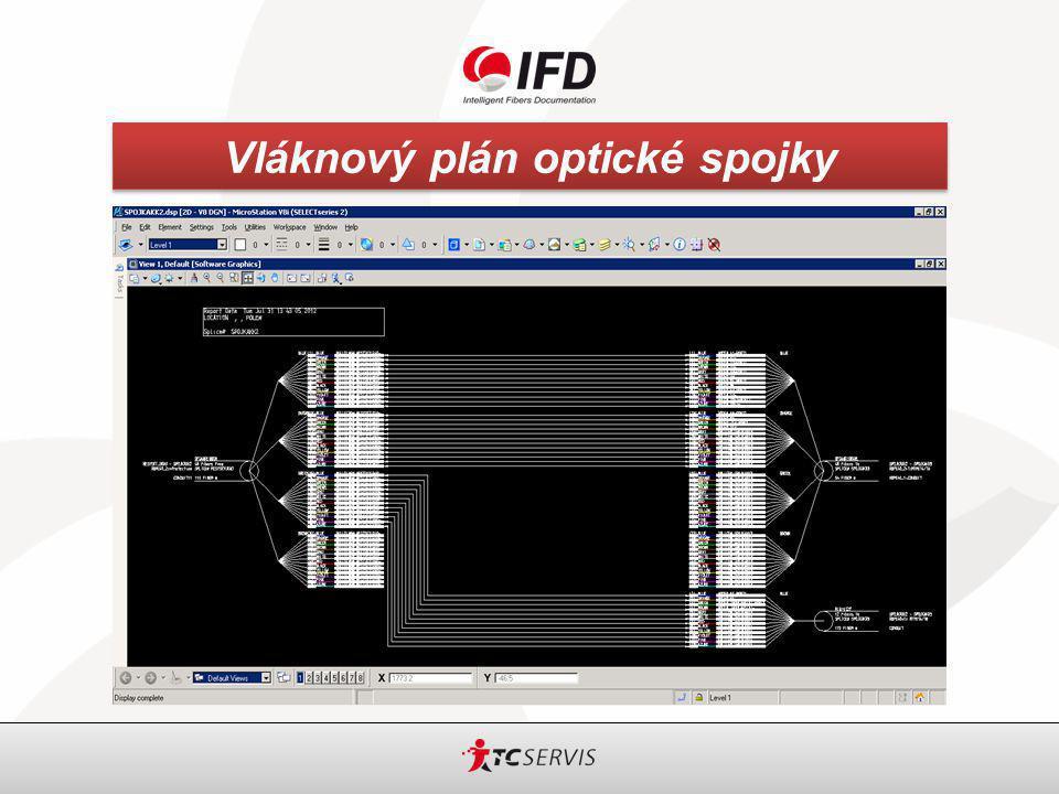 Vláknový plán optické spojky