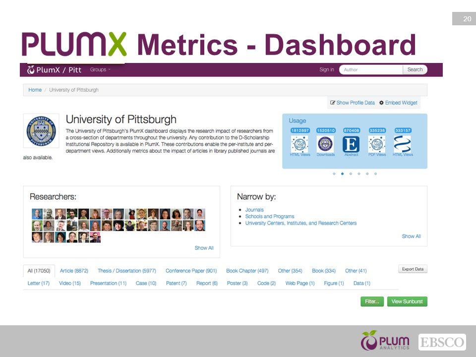 Metrics - Dashboard