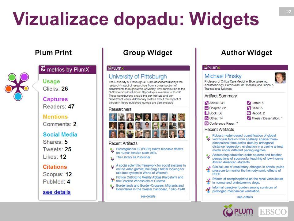 Vizualizace dopadu: Widgets
