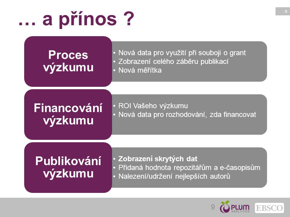 … a přínos Proces výzkumu Nová data pro využití při souboji o grant